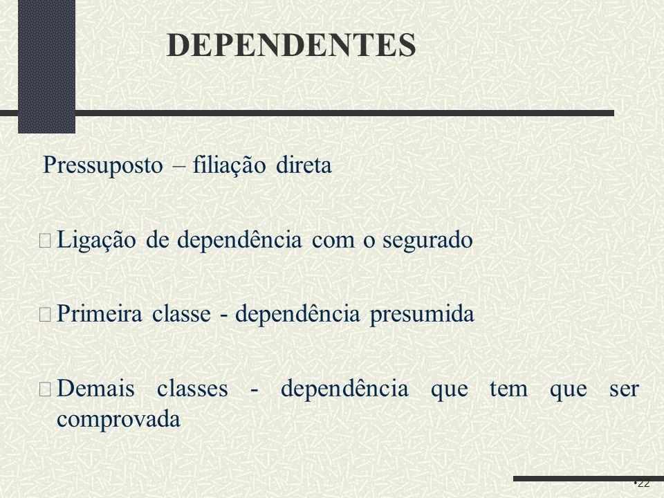 FILIAÇÃO INDIRETA FILIAÇÃO INDIRETA Sujeitos ativos abstratos dos benefícios de pensão por morte e auxílio-reclusão Existência de dependentes de qualq