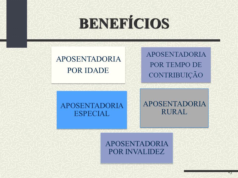 2 SEGURIDADE SOCIAL SAÚDE SAÚDE COMPLEMENTAR ASSISTÊNCIA SOCIALPREVIDÊNCIA SOCIAL PREVIDÊNCIA COMPLEMENTAR