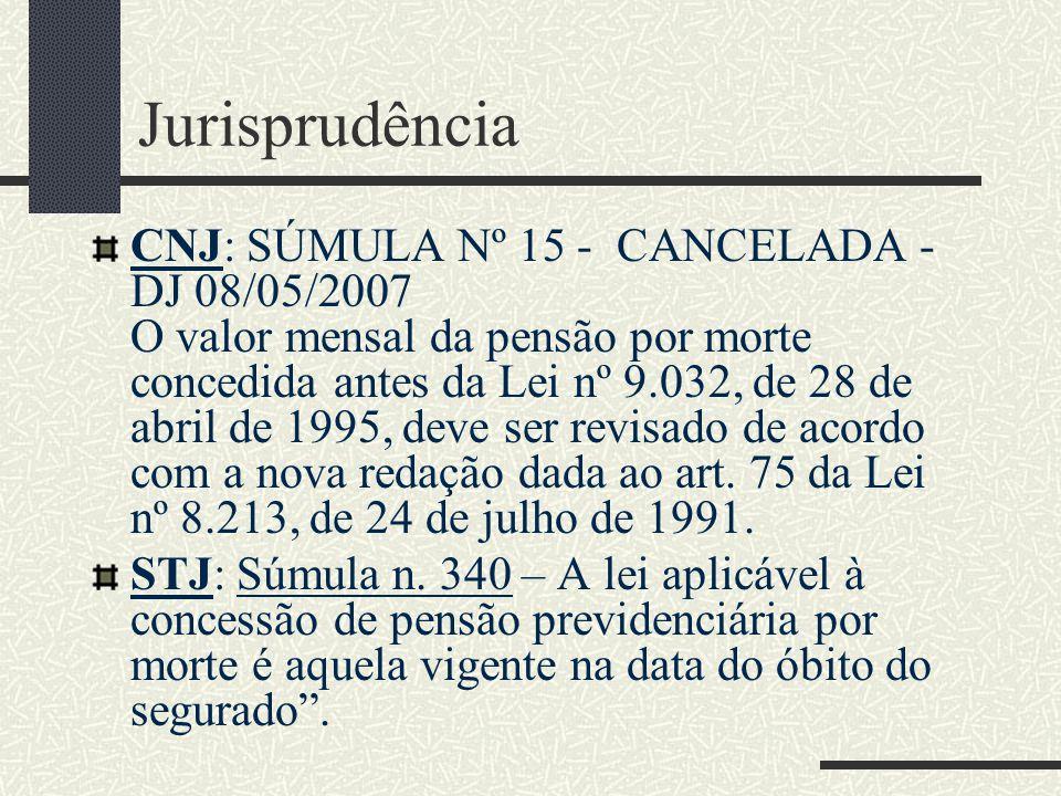Jurisprudência Súmulas do TNU Súmula 4: Não há direito adquirido à condição de dependente de pessoa designada, quando o falecimento do segurado deu-se