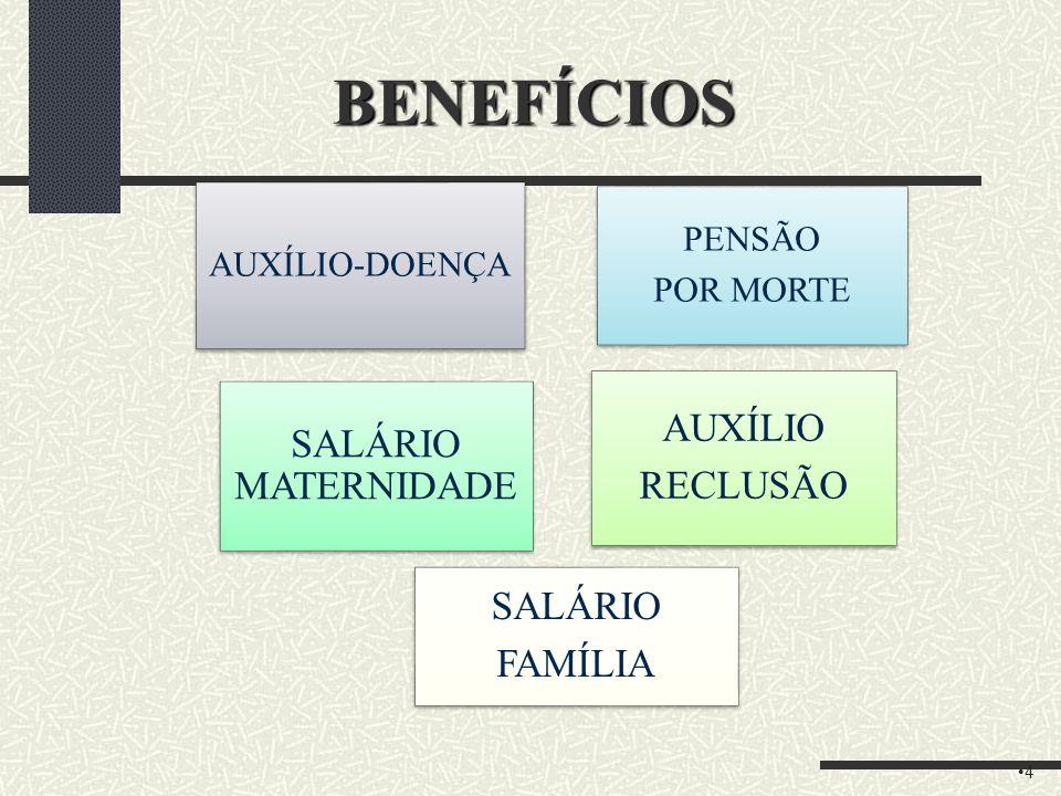 3 BENEFÍCIOS BENEFÍCIOS APOSENTADORIA POR IDADE APOSENTADORIA POR TEMPO DE CONTRIBUIÇÃO APOSENTADORIA ESPECIAL APOSENTADORIA RURAL APOSENTADORIA POR I