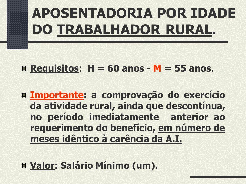APOSENTADORIA E RESCISÃO DO CONTRATO DE TRABALHO O desligamento do vínculo laboral para o requerimento de aposentadoria por tempo de contribuição não