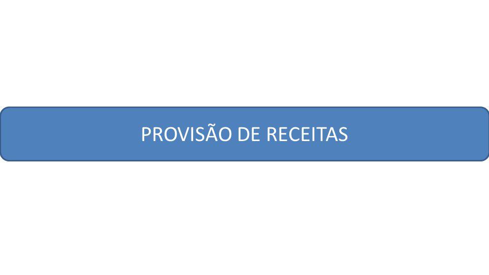 PROVISÃO DE RECEITAS