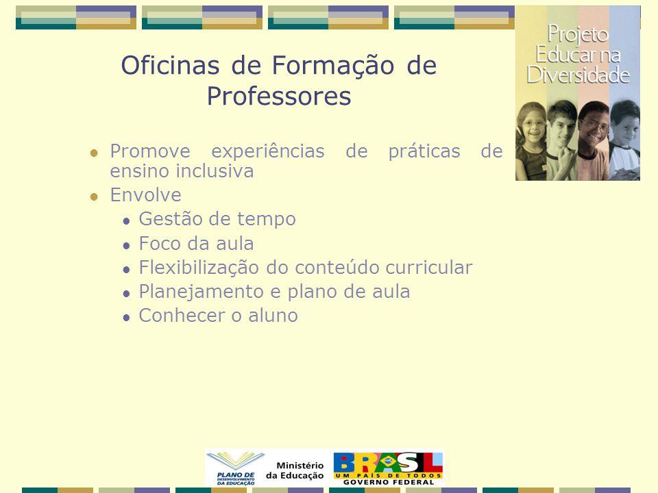 Oficinas de Formação de Professores Promove experiências de práticas de ensino inclusiva Envolve Gestão de tempo Foco da aula Flexibilização do conteúdo curricular Planejamento e plano de aula Conhecer o aluno