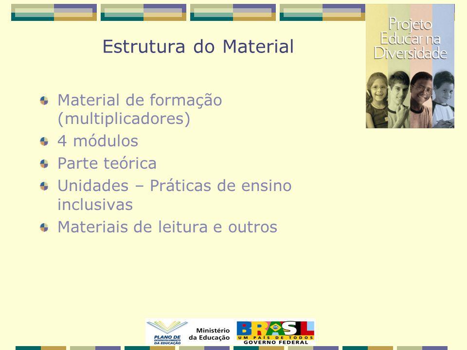 Estrutura do Material Material de formação (multiplicadores) 4 módulos Parte teórica Unidades – Práticas de ensino inclusivas Materiais de leitura e outros