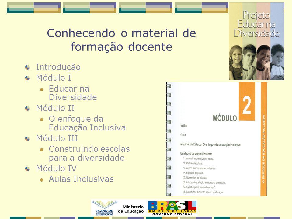 Conhecendo o material de formação docente Introdução Módulo I Educar na Diversidade Módulo II O enfoque da Educação Inclusiva Módulo III Construindo escolas para a diversidade Módulo IV Aulas Inclusivas
