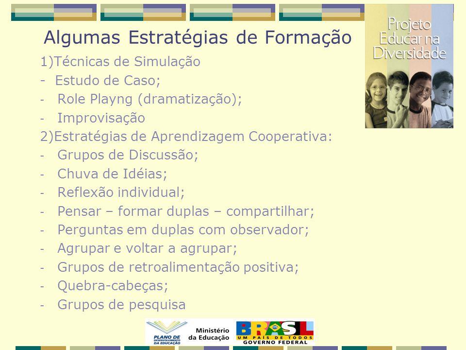 Algumas Estratégias de Formação 1)Técnicas de Simulação - Estudo de Caso; - Role Playng (dramatização); - Improvisação 2)Estratégias de Aprendizagem Cooperativa: - Grupos de Discussão; - Chuva de Idéias; - Reflexão individual; - Pensar – formar duplas – compartilhar; - Perguntas em duplas com observador; - Agrupar e voltar a agrupar; - Grupos de retroalimentação positiva; - Quebra-cabeças; - Grupos de pesquisa