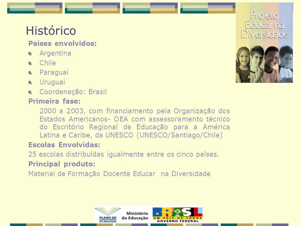 Histórico Países envolvidos: Argentina Chile Paraguai Uruguai Coordenação: Brasil Primeira fase: 2000 a 2003, com financiamento pela Organização dos Estados Americanos- OEA com assessoramento técnico do Escritório Regional de Educação para a América Latina e Caribe, da UNESCO (UNESCO/Santiago/Chile) Escolas Envolvidas: 25 escolas distribuídas igualmente entre os cinco países.