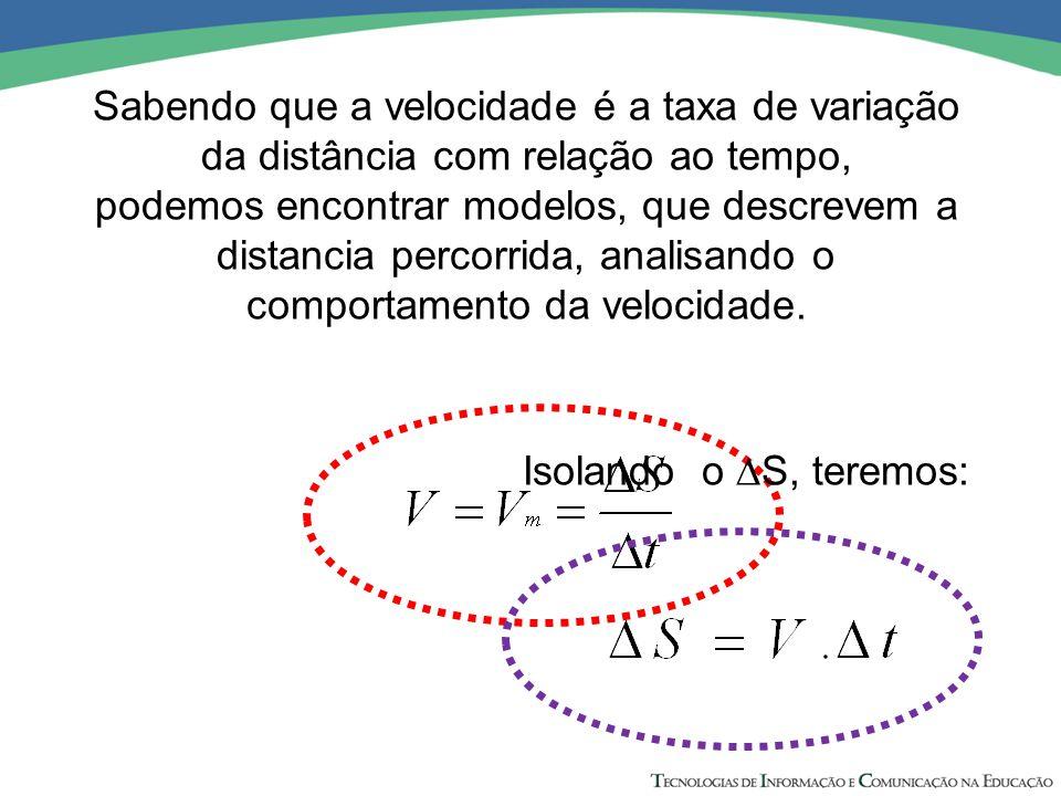Sabendo que a velocidade é a taxa de variação da distância com relação ao tempo, podemos encontrar modelos, que descrevem a distancia percorrida, anal
