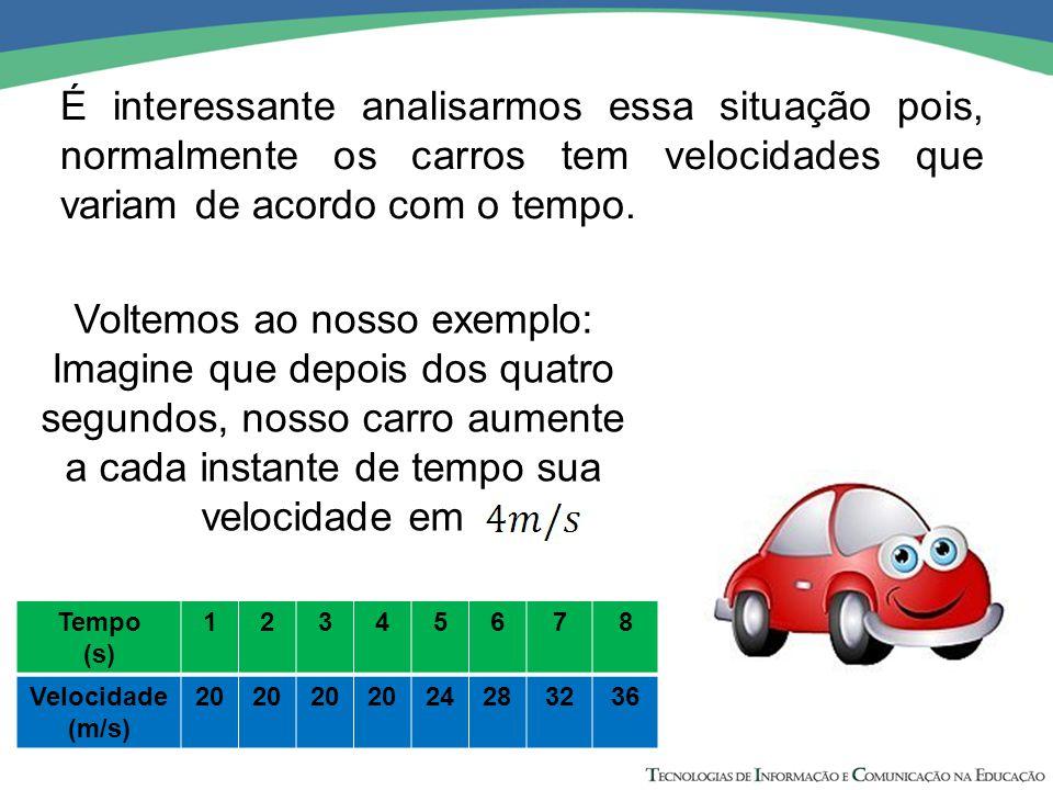 É interessante analisarmos essa situação pois, normalmente os carros tem velocidades que variam de acordo com o tempo. Voltemos ao nosso exemplo: Imag