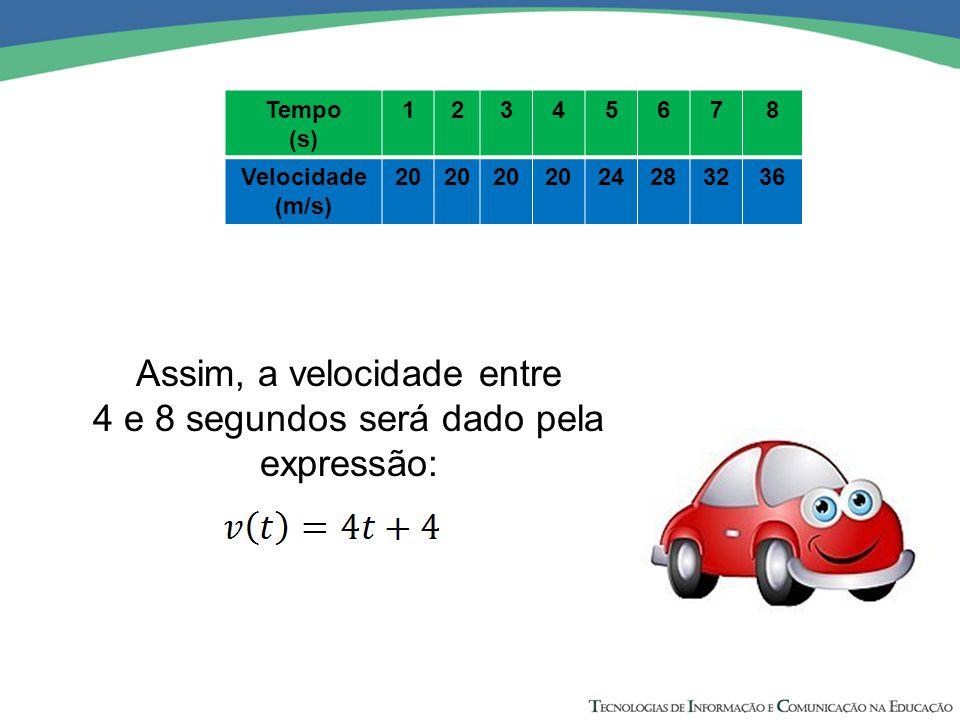 Tempo (s) 12345678 Velocidade (m/s) 20 24283236 Assim, a velocidade entre 4 e 8 segundos será dado pela expressão: