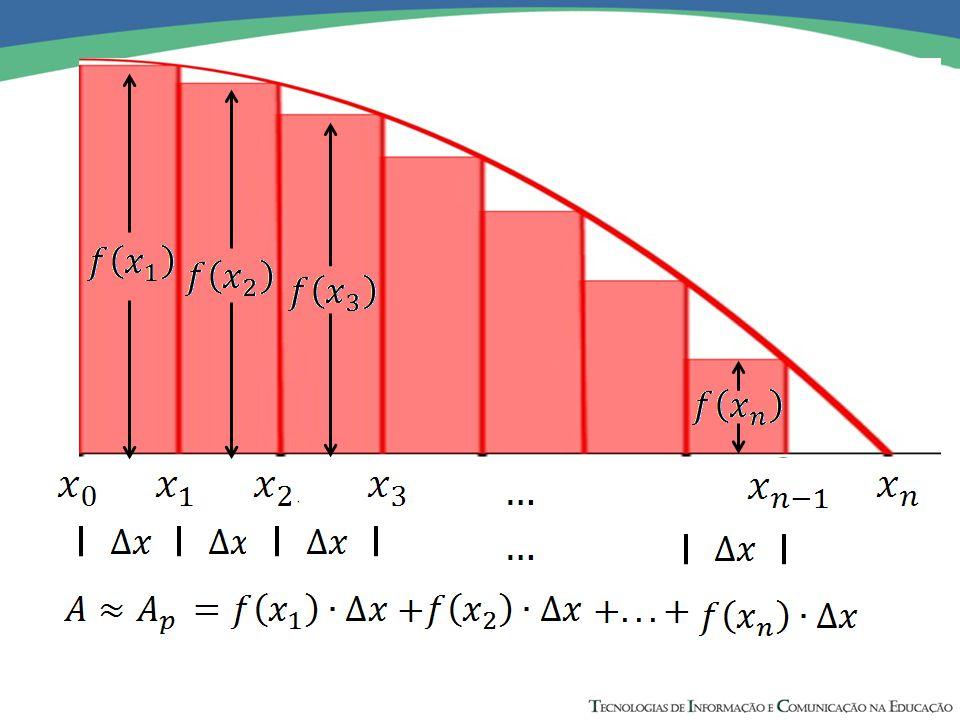 Podemos aumentar cada vez mais a quantidade de subintervalos (n) e assim, teremos que a área será o limite das aproximações da área quando os subintervalos (n) crescem sem parar.