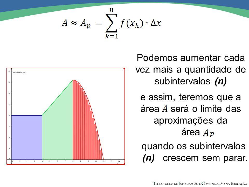 Podemos aumentar cada vez mais a quantidade de subintervalos (n) e assim, teremos que a área será o limite das aproximações da área quando os subinter