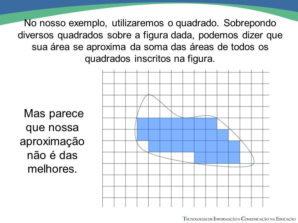 No nosso exemplo, utilizaremos o quadrado. Sobrepondo diversos quadrados sobre a figura dada, podemos dizer que sua área se aproxima da soma das áreas