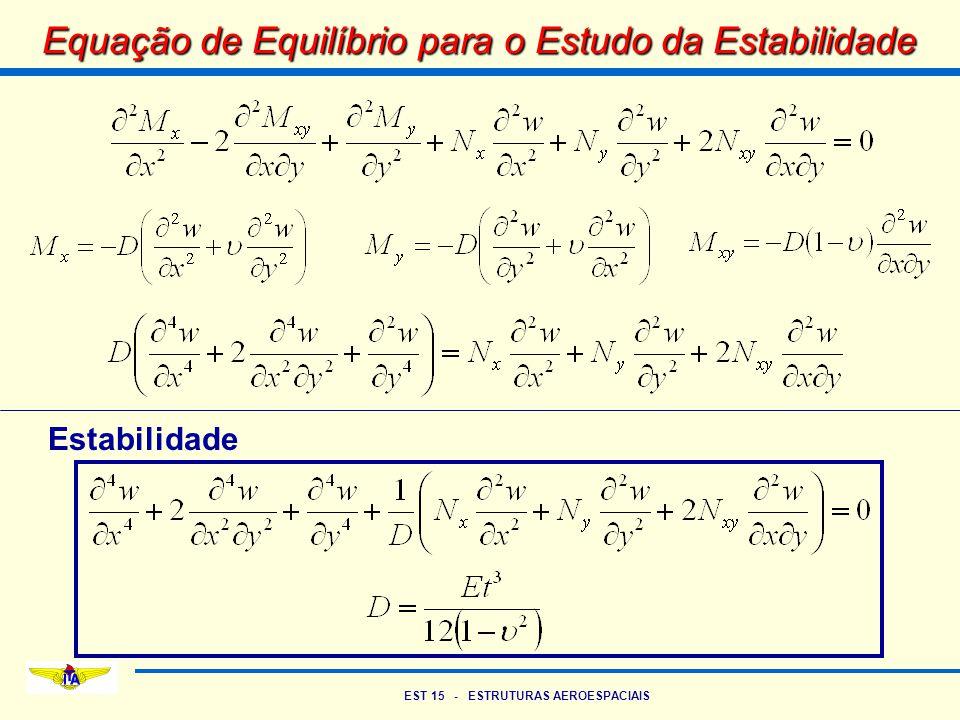 EST 15 - ESTRUTURAS AEROESPACIAIS Equação de Equilíbrio para o Estudo da Estabilidade Estabilidade