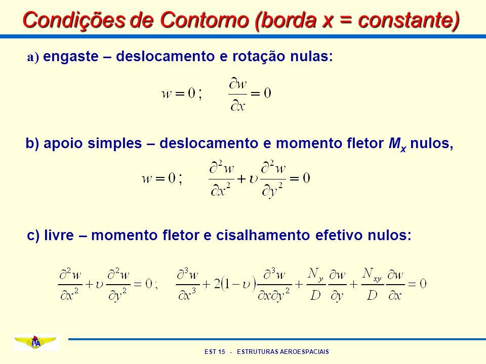 EST 15 - ESTRUTURAS AEROESPACIAIS Condições de Contorno (borda x = constante) a) engaste – deslocamento e rotação nulas: b) apoio simples – deslocamen