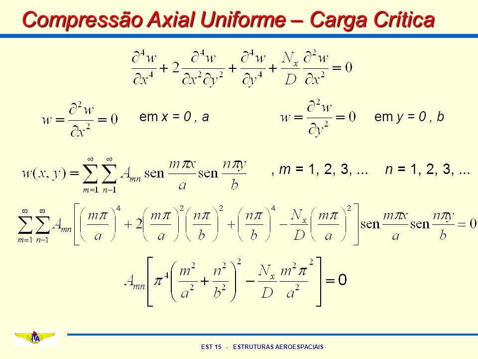 EST 15 - ESTRUTURAS AEROESPACIAIS Compressão Axial Uniforme – Carga Crítica em x = 0, aem y = 0, b, m = 1, 2, 3,... n = 1, 2, 3,...