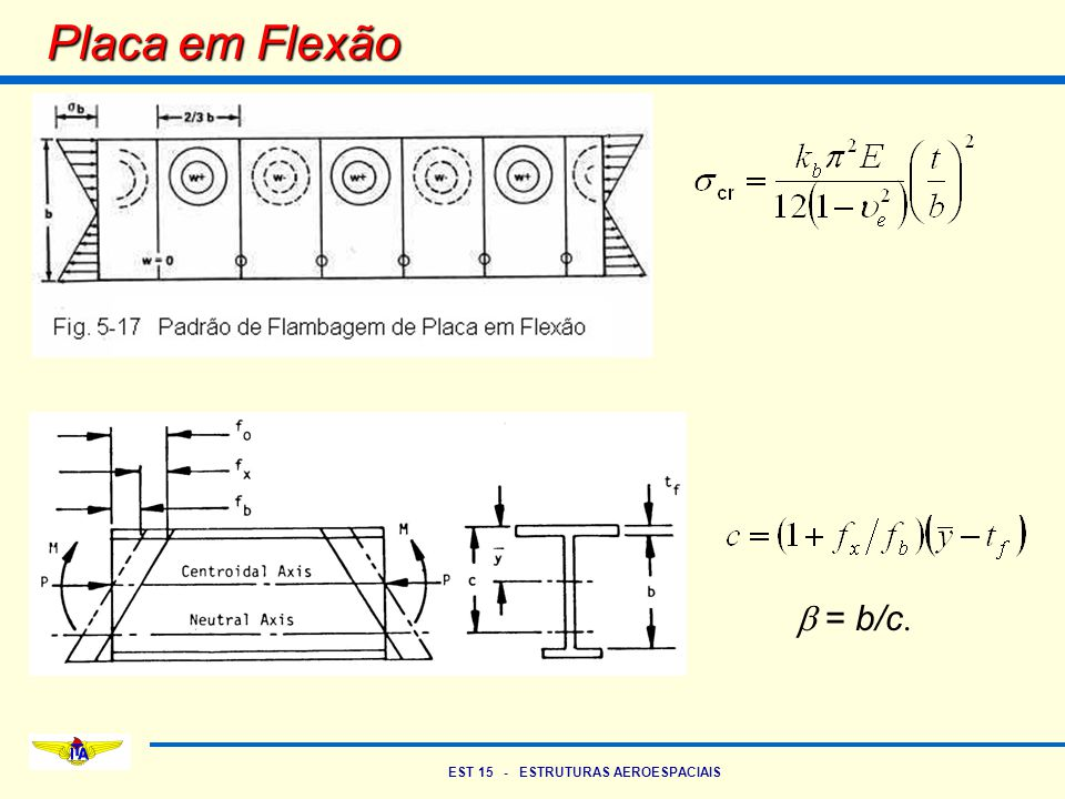 EST 15 - ESTRUTURAS AEROESPACIAIS Placa em Flexão  = b/c.