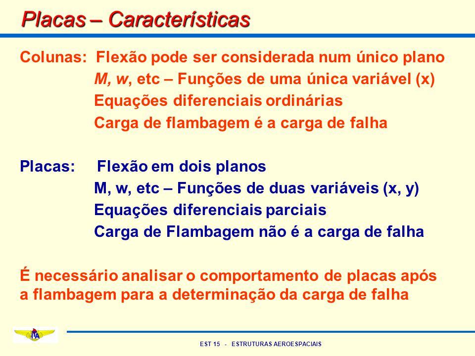 EST 15 - ESTRUTURAS AEROESPACIAIS Placas – Características Colunas: Flexão pode ser considerada num único plano M, w, etc – Funções de uma única variá