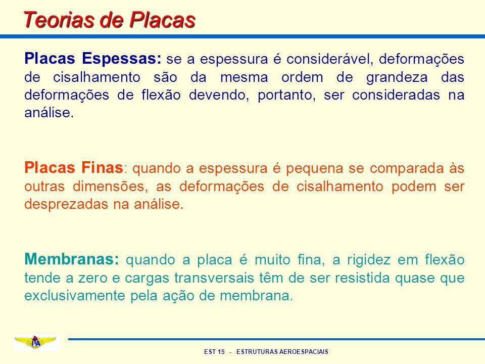 EST 15 - ESTRUTURAS AEROESPACIAIS Teorias de Placas Placas Espessas: se a espessura é considerável, deformações de cisalhamento são da mesma ordem de
