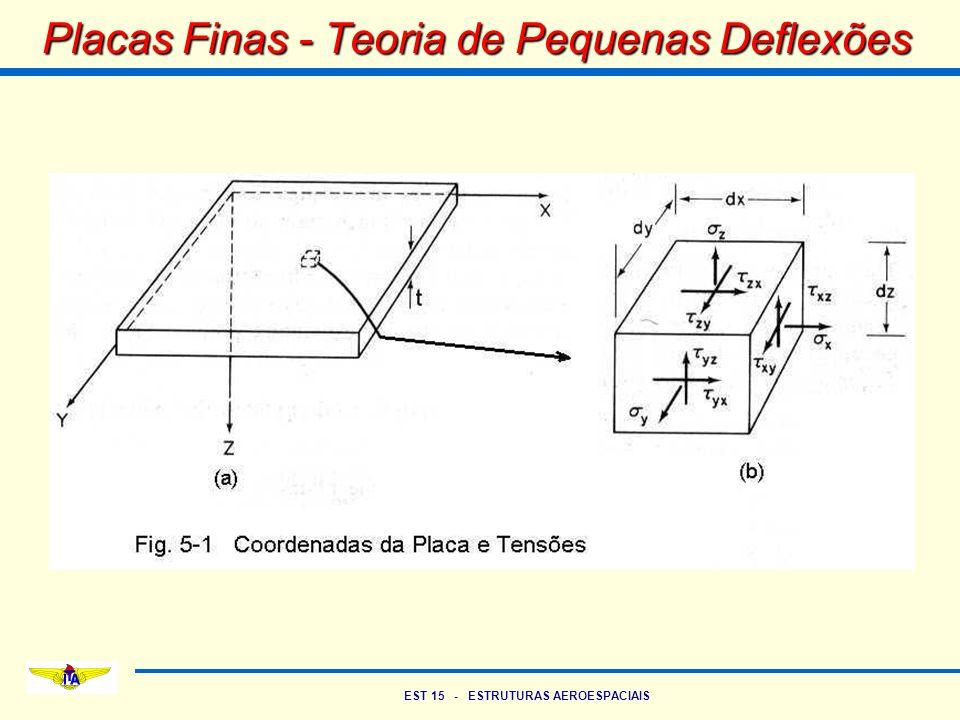 EST 15 - ESTRUTURAS AEROESPACIAIS Flambagem de Placas - Fórmula Geral a) Regime Elástico k (ou K) disponível em gráficos ou tabelas em função de: a) tipo de carregamento b) condições de contorno c) alongamento a/b