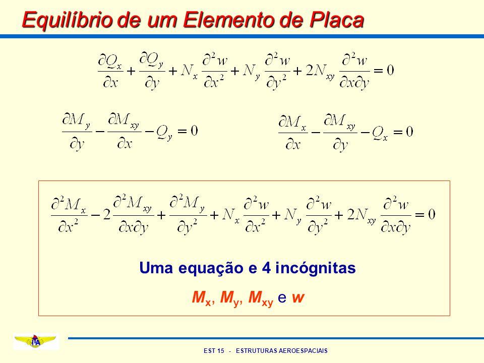 EST 15 - ESTRUTURAS AEROESPACIAIS Flange – Coeficiente de Flambagem