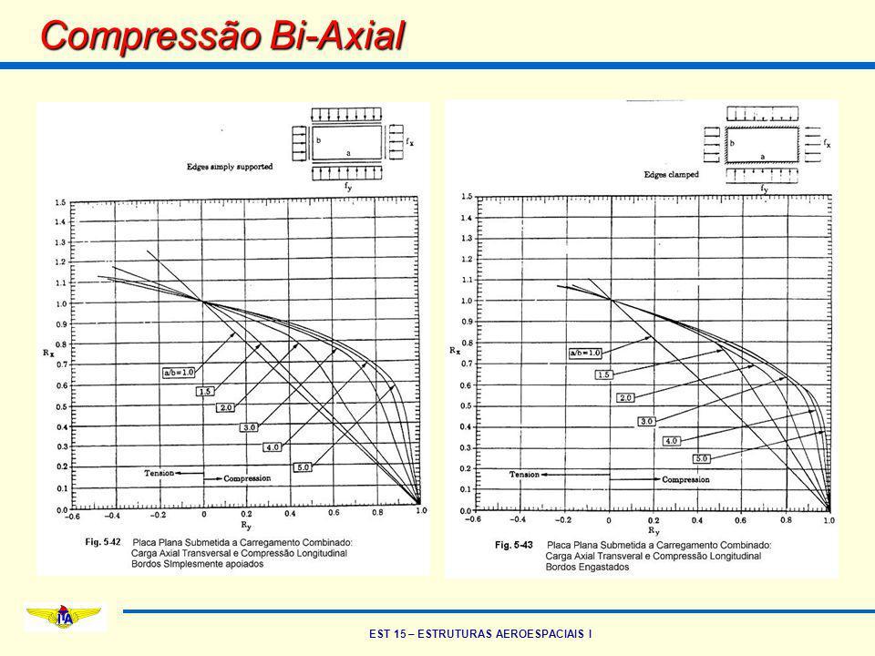 EST 15 – ESTRUTURAS AEROESPACIAIS I Compressão Bi-Axial