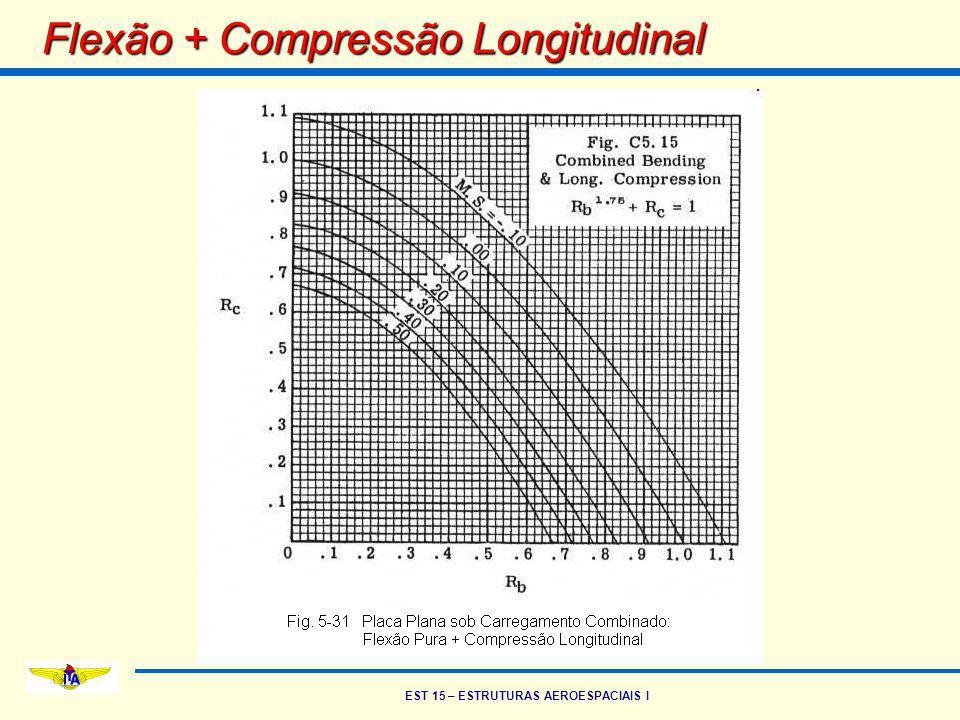 EST 15 – ESTRUTURAS AEROESPACIAIS I Flexão + Compressão Longitudinal