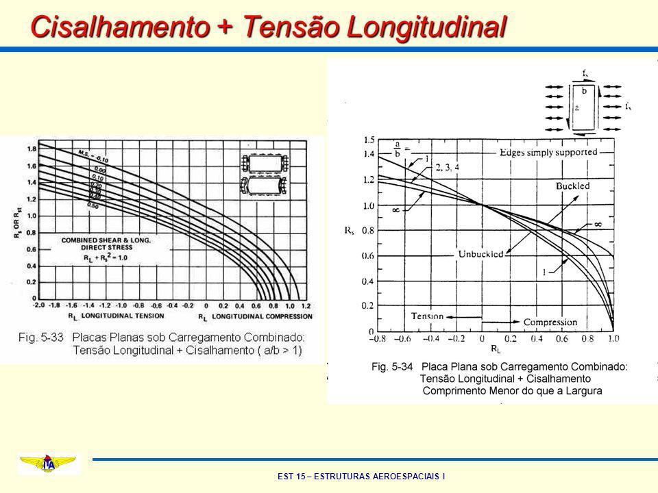 EST 15 – ESTRUTURAS AEROESPACIAIS I Cisalhamento + Tensão Longitudinal