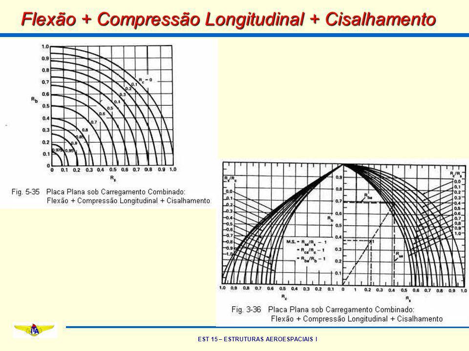 EST 15 – ESTRUTURAS AEROESPACIAIS I Flexão + Compressão Longitudinal + Cisalhamento