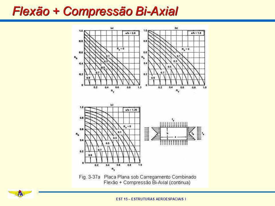 EST 15 – ESTRUTURAS AEROESPACIAIS I Flexão + Compressão Bi-Axial