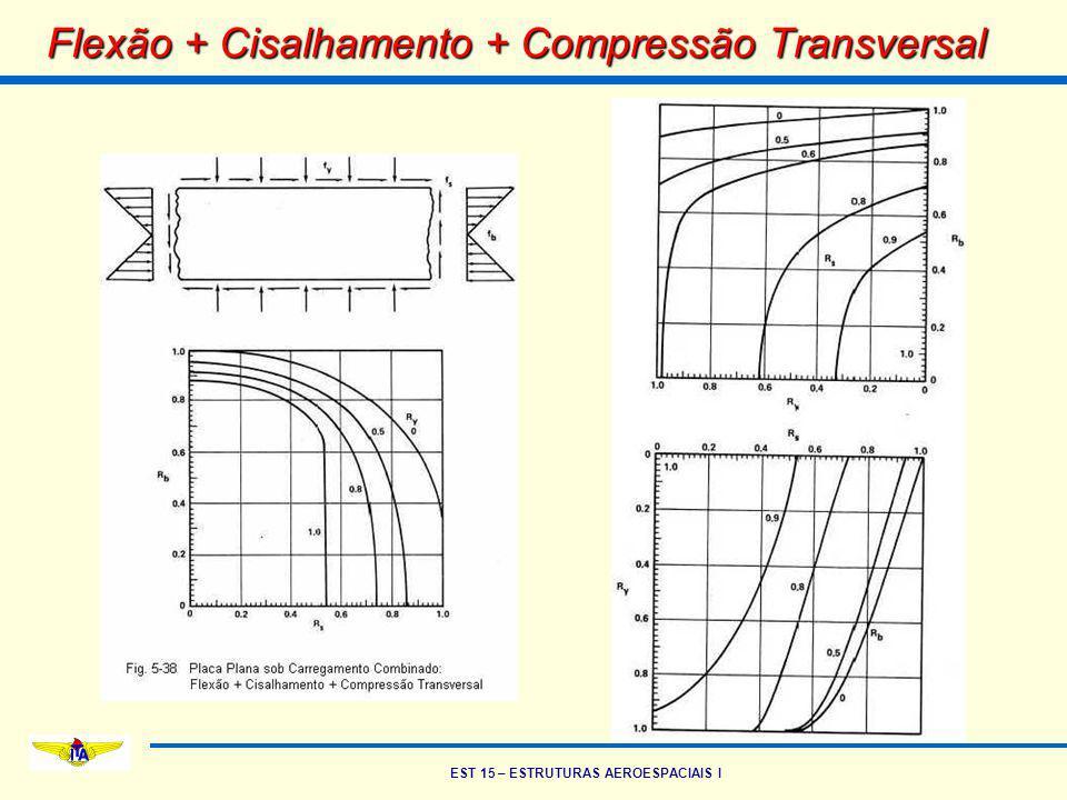 EST 15 – ESTRUTURAS AEROESPACIAIS I Flexão + Cisalhamento + Compressão Transversal