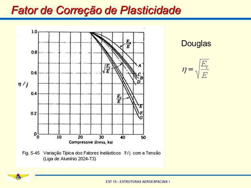 EST 15 – ESTRUTURAS AEROESPACIAIS I Fator de Correção de Plasticidade Douglas