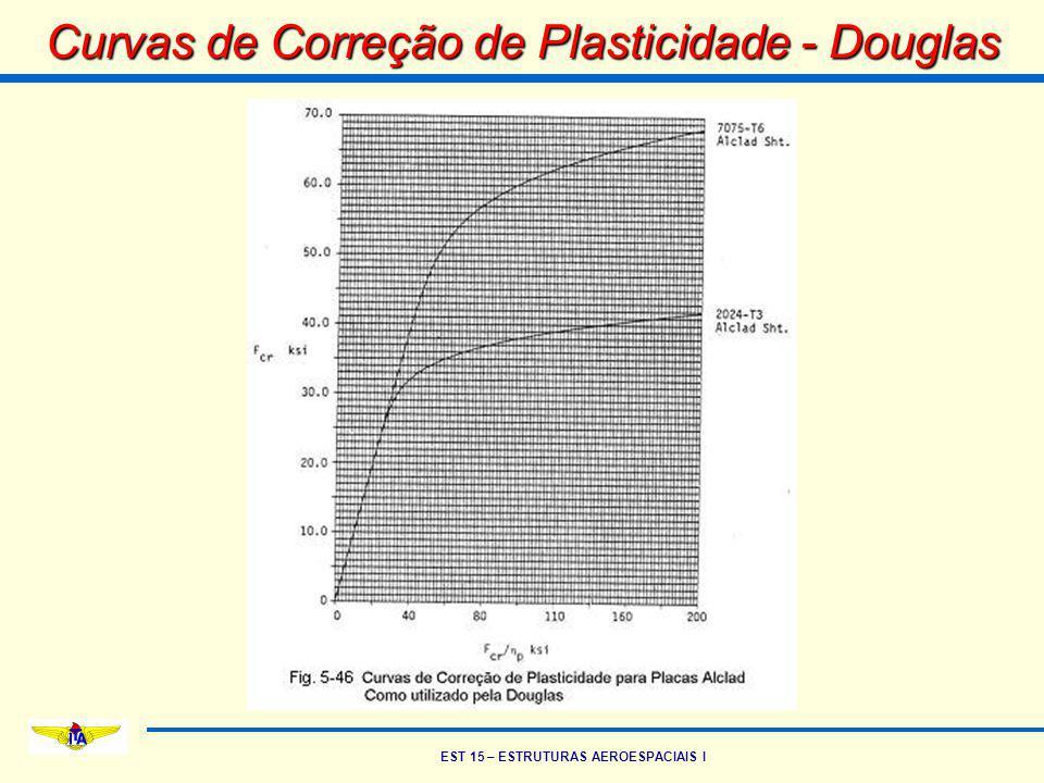 EST 15 – ESTRUTURAS AEROESPACIAIS I Curvas de Correção de Plasticidade - Douglas