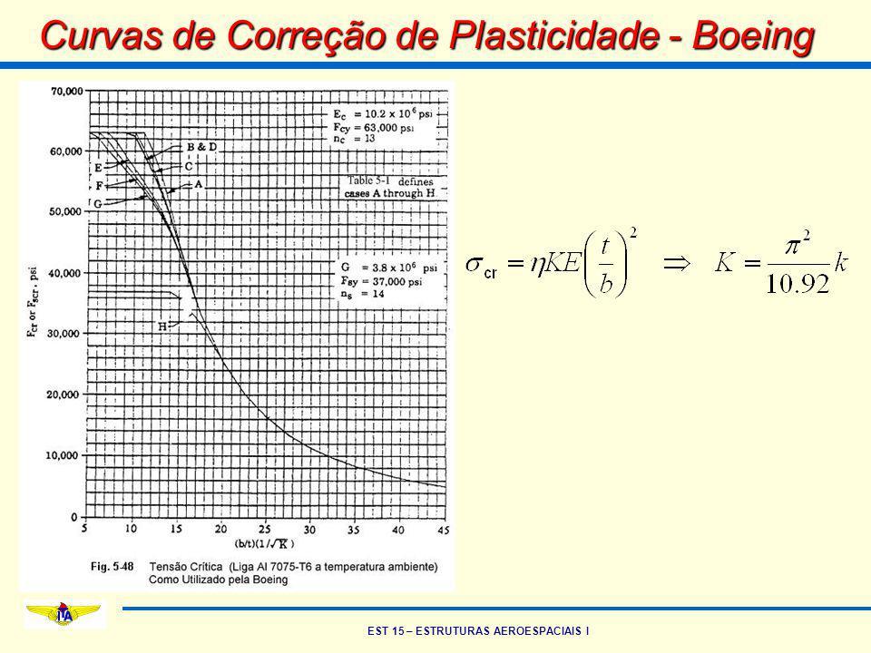 EST 15 – ESTRUTURAS AEROESPACIAIS I Curvas de Correção de Plasticidade - Boeing