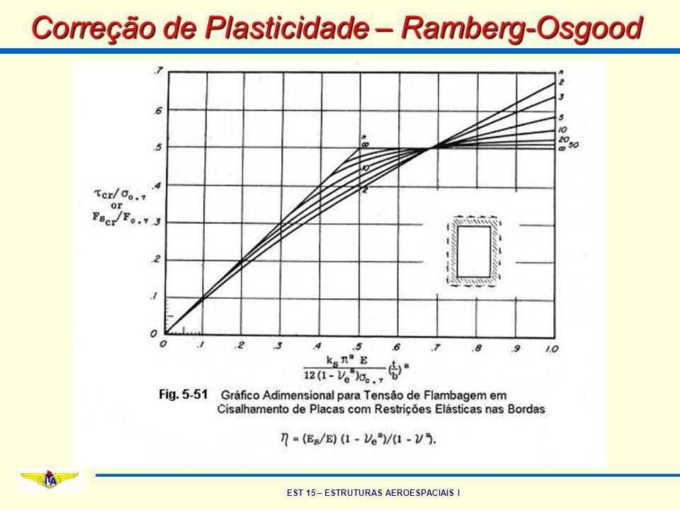 EST 15 – ESTRUTURAS AEROESPACIAIS I Correção de Plasticidade – Ramberg-Osgood