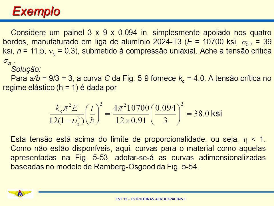 EST 15 – ESTRUTURAS AEROESPACIAIS I Exemplo Considere um painel 3 x 9 x 0.094 in, simplesmente apoiado nos quatro bordos, manufaturado em liga de alum