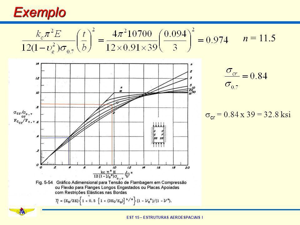 EST 15 – ESTRUTURAS AEROESPACIAIS I Exemplo n = 11.5  cr = 0.84 x 39 = 32.8 ksi