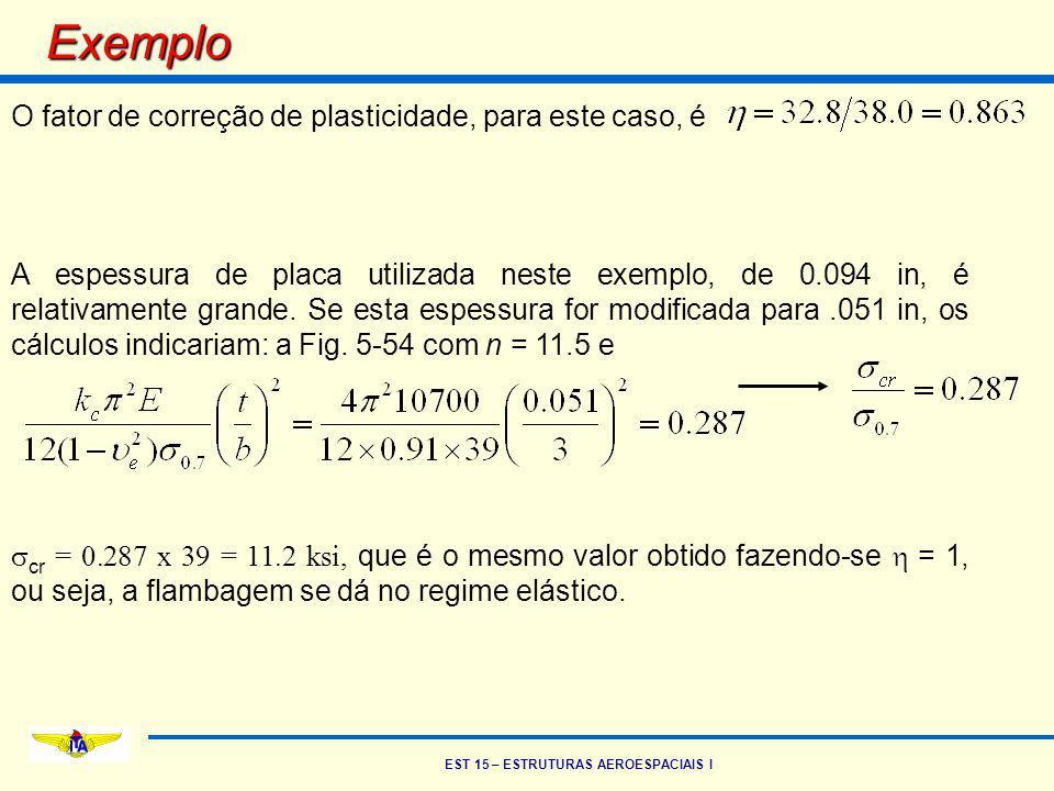 EST 15 – ESTRUTURAS AEROESPACIAIS I Exemplo O fator de correção de plasticidade, para este caso, é A espessura de placa utilizada neste exemplo, de 0.
