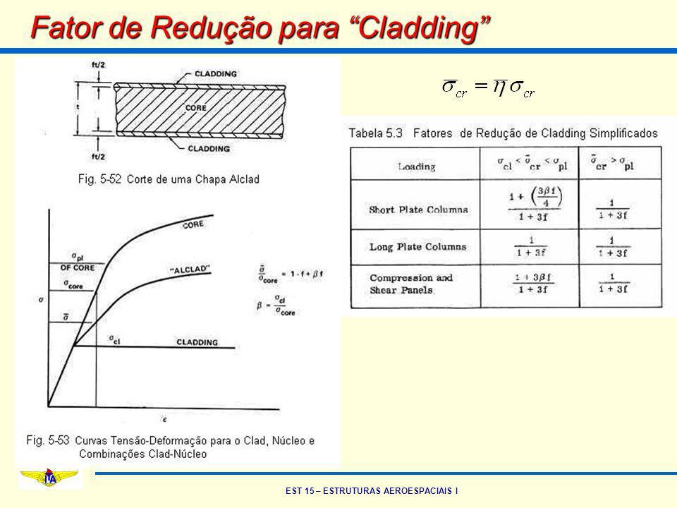 """EST 15 – ESTRUTURAS AEROESPACIAIS I Fator de Redução para """"Cladding"""""""