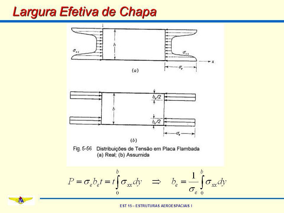 EST 15 – ESTRUTURAS AEROESPACIAIS I Largura Efetiva de Chapa