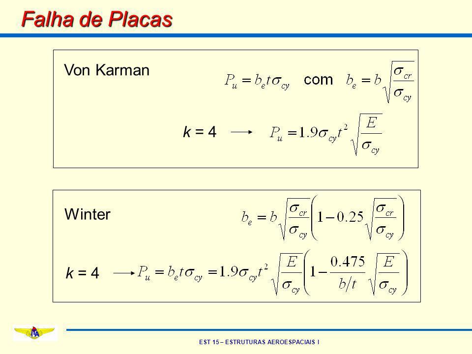 EST 15 – ESTRUTURAS AEROESPACIAIS I Falha de Placas Von Karman Winter k = 4