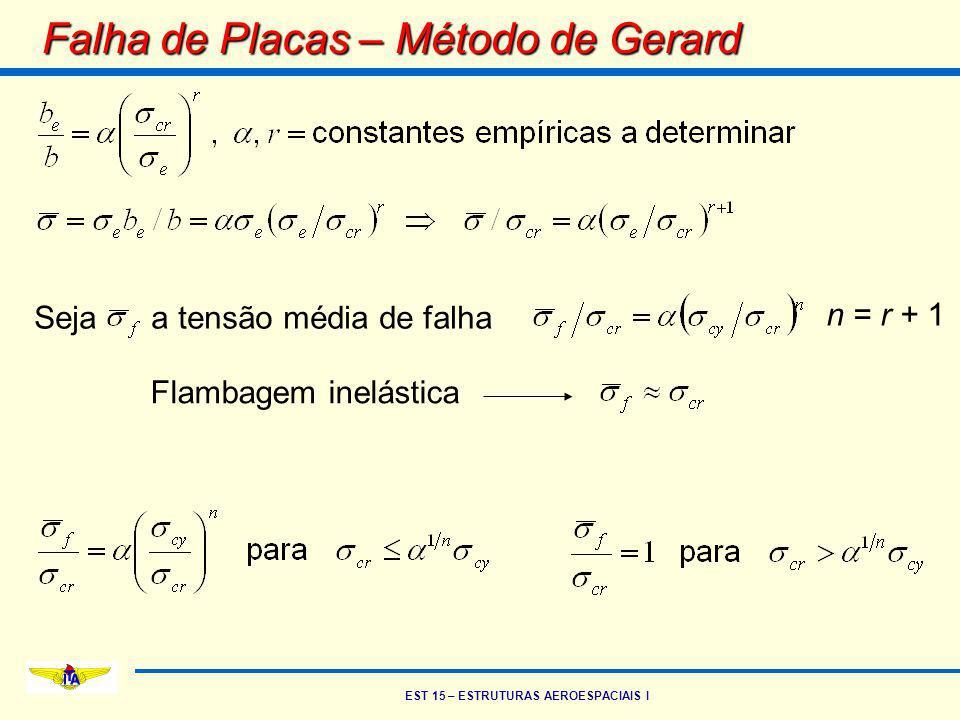 EST 15 – ESTRUTURAS AEROESPACIAIS I Falha de Placas – Método de Gerard Seja a tensão média de falha n = r + 1 Flambagem inelástica