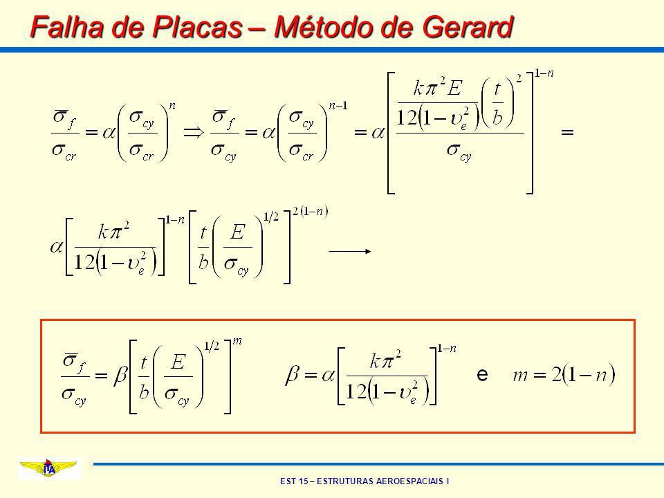 EST 15 – ESTRUTURAS AEROESPACIAIS I Falha de Placas – Método de Gerard