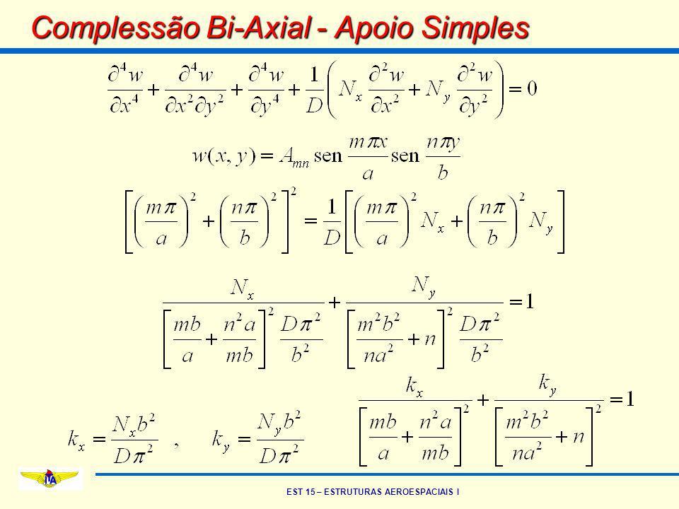 EST 15 – ESTRUTURAS AEROESPACIAIS I Complessão Bi-Axial - Apoio Simples
