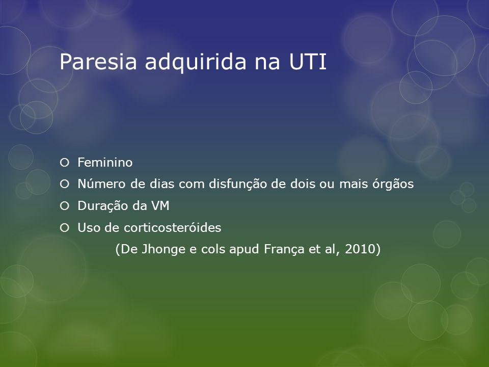Paresia adquirida na UTI  Feminino  Número de dias com disfunção de dois ou mais órgãos  Duração da VM  Uso de corticosteróides (De Jhonge e cols
