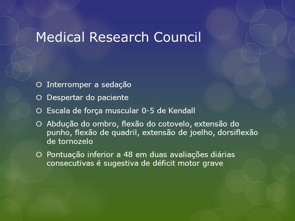 Medical Research Council  Interromper a sedação  Despertar do paciente  Escala de força muscular 0-5 de Kendall  Abdução do ombro, flexão do cotov