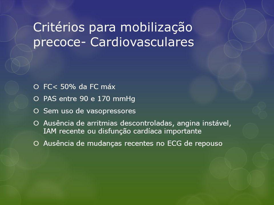 Critérios para mobilização precoce- Cardiovasculares  FC< 50% da FC máx  PAS entre 90 e 170 mmHg  Sem uso de vasopressores  Ausência de arritmias