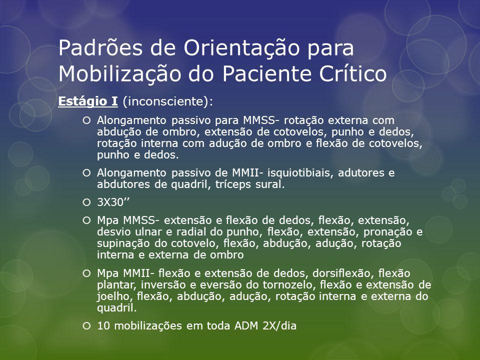 Padrões de Orientação para Mobilização do Paciente Crítico Estágio I (inconsciente):  Alongamento passivo para MMSS- rotação externa com abdução de o