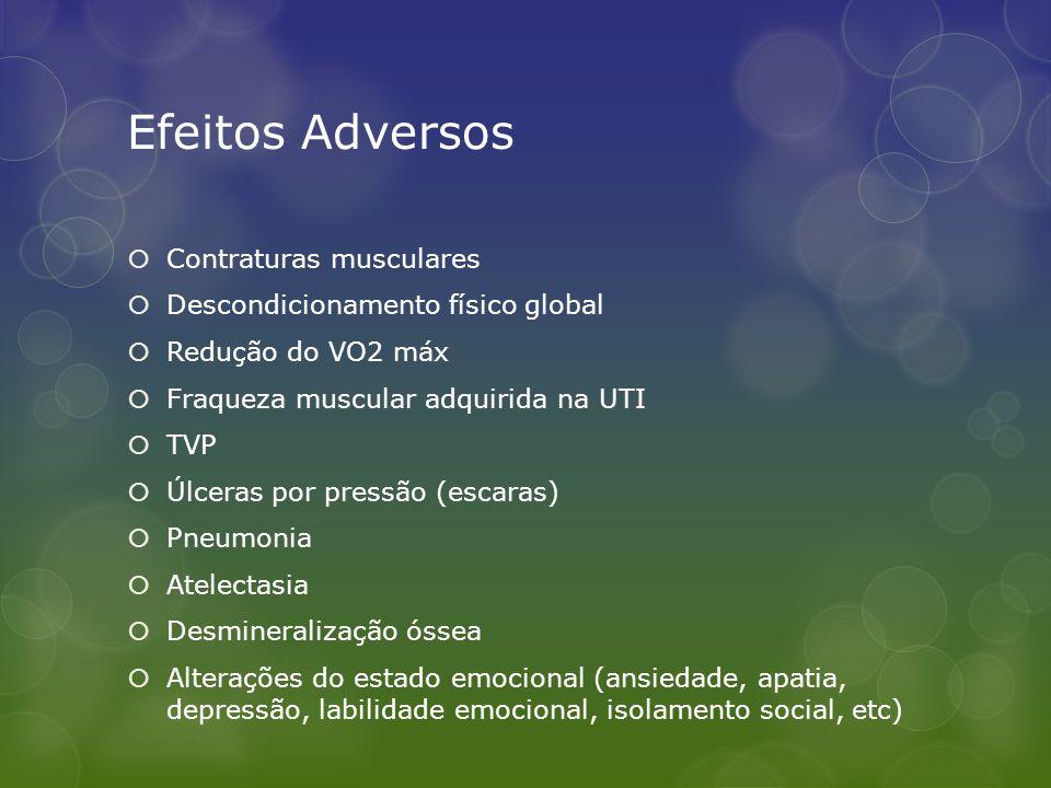 Efeitos Adversos  Contraturas musculares  Descondicionamento físico global  Redução do VO2 máx  Fraqueza muscular adquirida na UTI  TVP  Úlceras