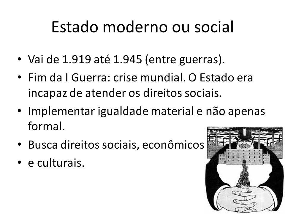 Estado moderno ou social Vai de 1.919 até 1.945 (entre guerras).